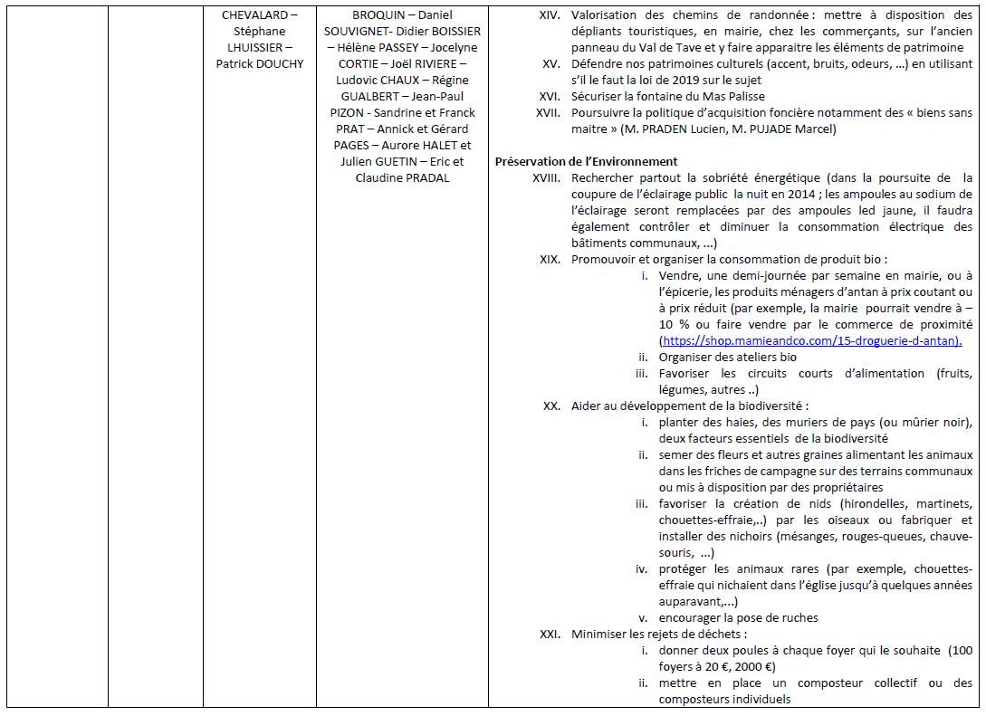 Commission commu 3