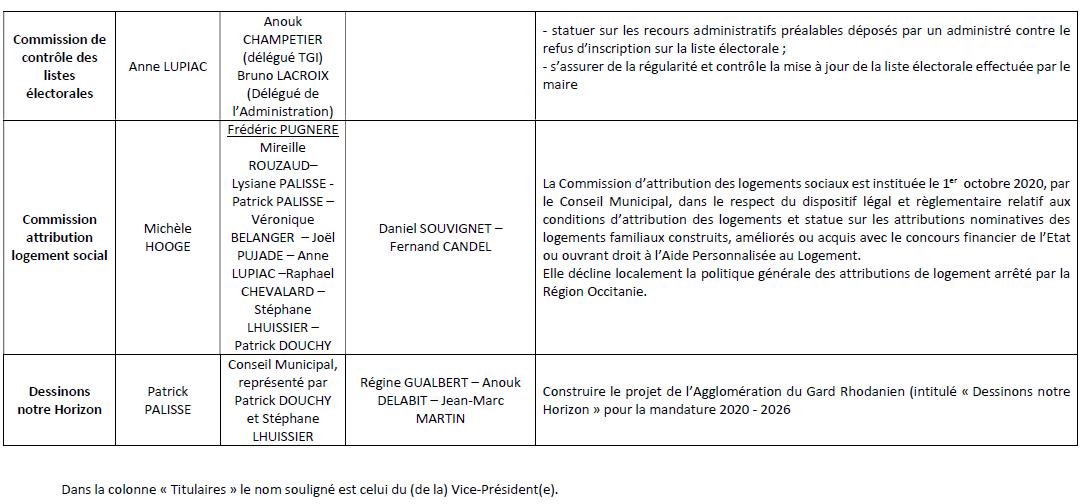 Commission commu 5