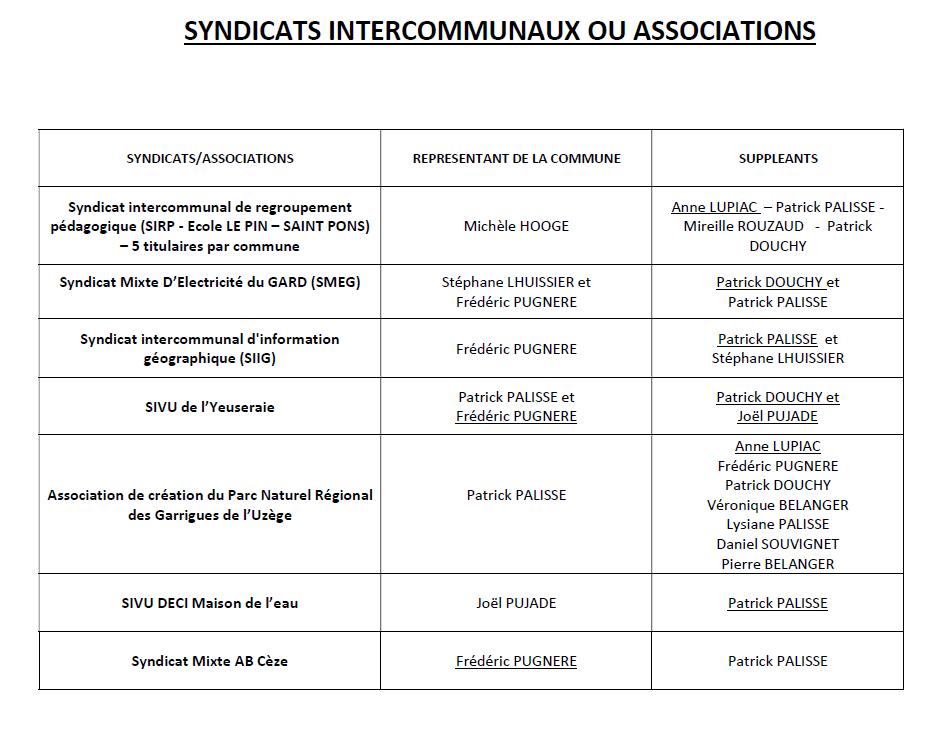 Syndicat inter 1